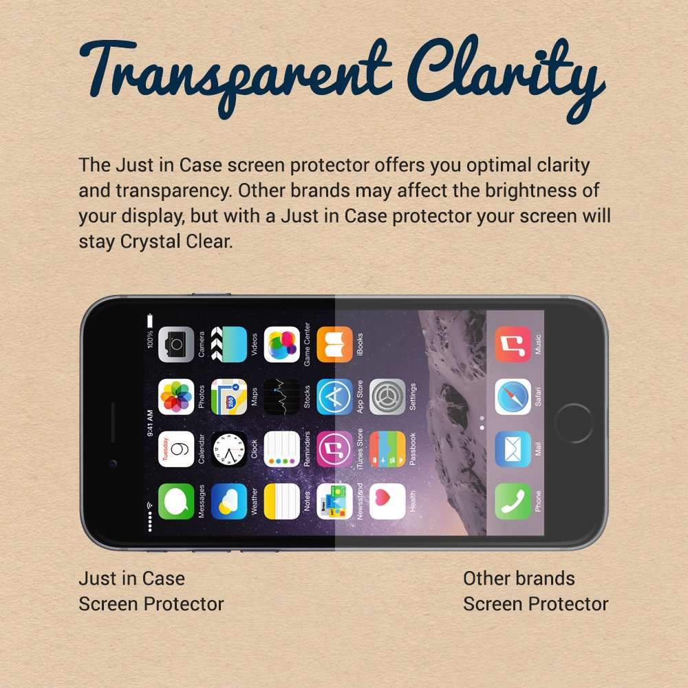 Just in Case Apple iPhone 5C Screen Protector - 3 stuks